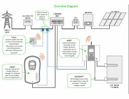 zappi electric car charger review Club Car Wiring Diagram at Wiring Diagram For Electric Car Stations