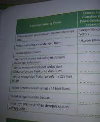 Jawaban buku paket kirtya basa halaman 37 kelas 8. Jawaban Bahasa Indonesia Kelas 9 Halaman 14 Rasanya