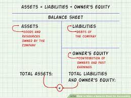 Online Balance Sheet Balance Sheets 101 Understanding Assets Liabilities And