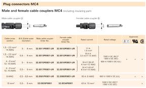 factory price molex picoblade connector pin wiring harness factory price molex picoblade connector 12 pin wiring harness