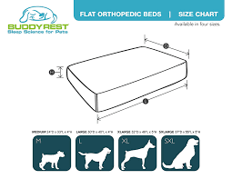 Pet Bed Size Chart Comfort Deluxe Memory Foam Dog Bed Utilizes Cutting Edge True Cool Memory Foam Scientifically Calibrated To Promote Joint Health Handmade In The Usa