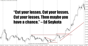 Image result for trading quotes
