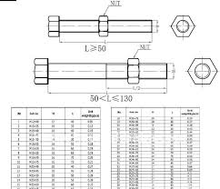 anchor bolt sizes. Delighful Sizes Anchor Bolt Price Standard Size And Nuts Thread Manufacturing Intended Sizes B