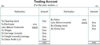 Profit And Loss Account Difference Between Trading Account And Profit Loss Account With