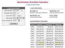 download amortization schedule download free amortization schedule calculator amortization