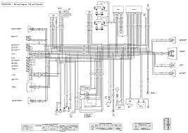 kawasaki loader wiring diagrams wiring diagrams online