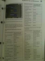 vw chico fuse box diagram vw wiring diagrams