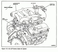 2003 ford focus zx3 engine diagram p1518 intake manifold runner rh diagramchartwiki 12v linear actuator wiring diagram motor valve actuator diagram