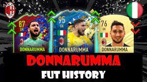 DONNARUMMA   FIFA ULTIMATE TEAM HISTORY ...