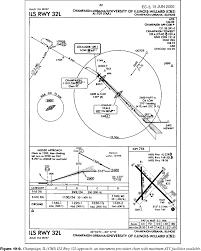 Instrument Flying Handbook Chapter 10 American Flyers