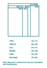 full size mattress vs queen. Full Size Vs Queen Sheets Cal King Bed Measurements Mattress Fresh Best In Frame Height