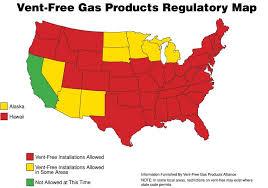 vanguard vent free gas log heaters