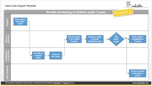 cross function flow chart cross functional flowchart template powerpoint swim lane template