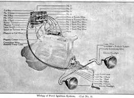 model t wiring diagram model t wiring diagram mtfca model image ford model t auto this is from the ford manual above file ford model t d wiring diagram
