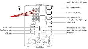 2004 350z fuse box diagram 2004 350z brakes wiring diagram ~ odicis 350z kick panel fuse diagram at 350z Fuse Diagram
