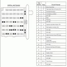 ford e 350 fuse box location wiring diagram for you • 1997 ford van fuse box location u2022 wiring diagram for ford econoline e350 fuse box