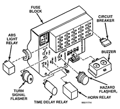 i need a fuse box diagram for 1991 dodge dakota fixya fuse diagram