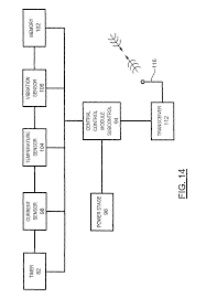 patent us7403360 central vacuum cleaning system control patent drawing