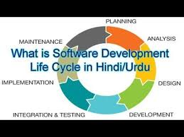 What Is Sdlc What Is Software Development Life Cycle Sdlc In Urdu Hindi