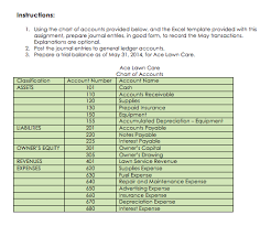 Chart Of Accounts For School Business Solved Ace Lawn Care Module 1 Mini Practice Problem Jim G
