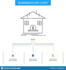 Savings Template Deposit Safe Savings Refund Bank Business Flow Chart
