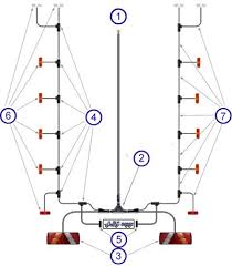 led autolamps trailer lights harness system uk trailer parts led autolamps harness system diagram