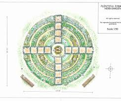 Small Picture Small Herb Garden Design Plans mehmetcetinsozlercom
