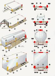 Road Trailer Identification Chart Federal Trailer Lighting Requirements And Locations