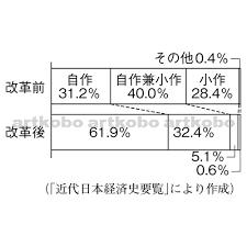 Web教材イラスト図版工房 社15栃木問0401