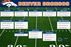 Denver Broncos Depth Chart Denver Broncos Some Depth Chart