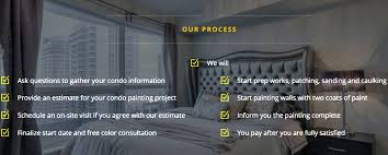 condo painters toronto process