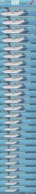 109 Best Cruising Images In 2019 Cruise Caribbean Cruise
