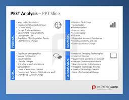 Pest Analysis Template Pin By Bich Tran On Management Pestle Analysis Swot Analysis