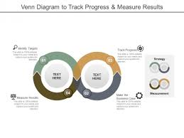 A Venn Diagram Tracks Which Of The Following Venn Diagram To Track Progress And Measure Results Ppt