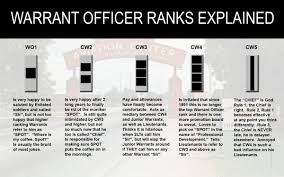 How Would You Describe What A Warrant Officer Is And What