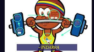Indarra (Fisikoa) by Iskander Herboso