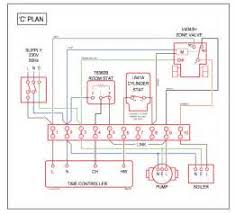 hot water cylinder thermostat wiring diagram images cylinder wiring diagram for c plan central heating systems