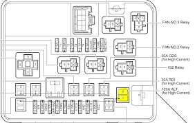 scion tc fuse box diagram wiring diagrams 2007 scion fuse box diagram electrical wiring diagram 05 scion tc fuse box diagram scion tc fuse box diagram