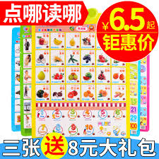Pinyin Sound Wall Chart Early Teaching Sound 0 3 Years Old