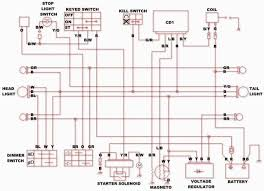 wiring diagram for chinese 110 atv the wiring diagram eds Chinese 110 ATV Wiring Diagram Brake at 110 Cc Atv Electrical Diagram