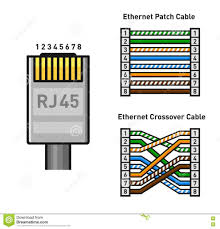 wiring diagram for rj45 wiring library crossover wiring diagram picture diagrams rj45 straight and 987 1024
