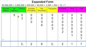 Expanded Form to the Hundred Millions Tutorial - YouTube