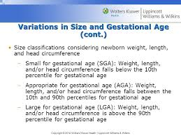 Chapter 20 The Newborn At Risk Gestational And Acquired