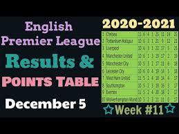 epl table standings 2020 2021 week 11