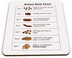 Doctor Chart Bristol Stool Chart Novelty Doctor Nurse Carer Glossy Mug Coaster