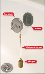 bathtub drain plug assembly thevote