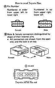 1990 ford f150 fuse box diagram fresh 1992 ford f150 fuse box 1985 Toyota Pickup Fuse Box Diagram 1990 ford f150 fuse box diagram beautiful 1985 toyota pickup fuse diagram 1985 toyota pickup fuse