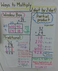 Rounding Anchor Chart 4th Grade Pin By Michelle Fletcher Robinson On Intellectual Rounding