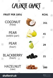 Calorie Chart For All Food Groups Calorie Fruit Chart Calories Per Fruit Stock Photo Edit Now