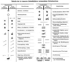 german wiring diagram symbols just another wiring diagram blog • german wiring diagram symbols wiring diagram for you rh 14 2 2 carrera rennwelt de german